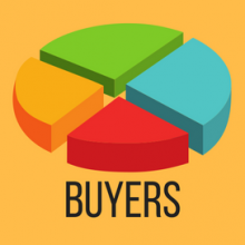 Pie Charts – Where The Buyers Came From and More